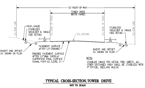 Typical Cross-Section Tower Drive