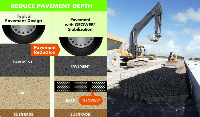 View Pavement Reduction Photos
